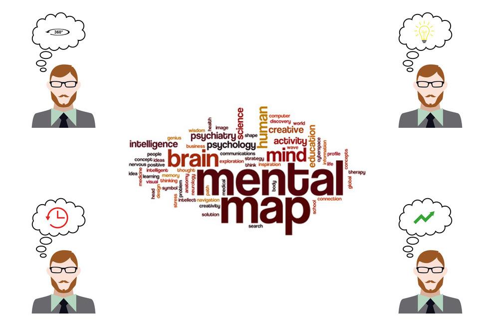 Mental mapping for branding